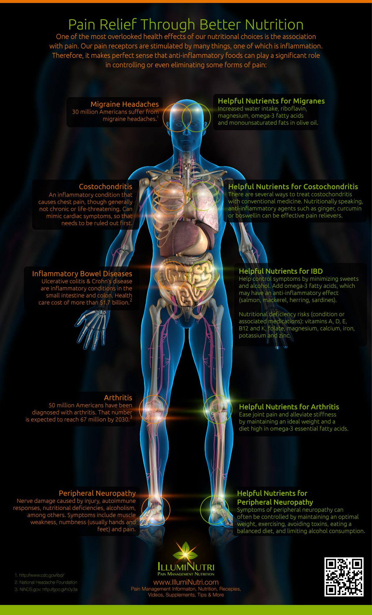 Pain Management | ComprehensivePainManagementCenter.com