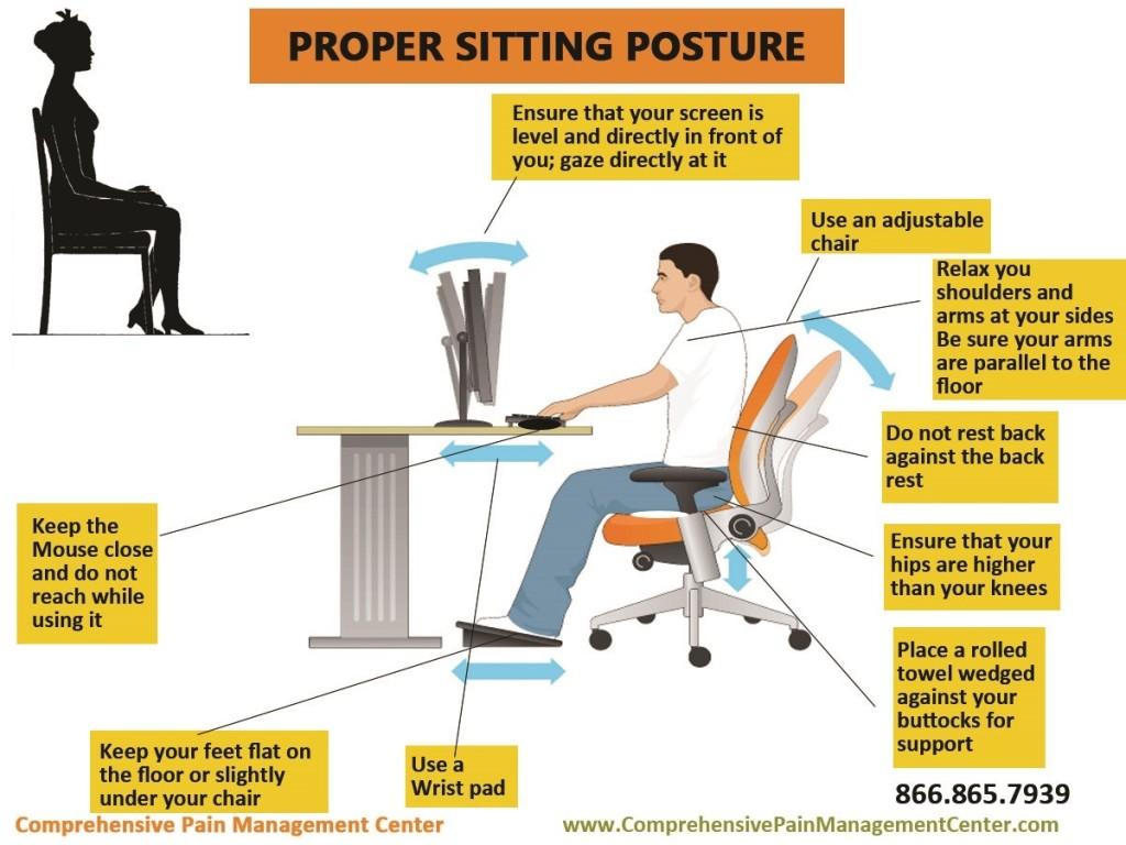 Proper Sitting Posture | ComprehensivePainManagementCenter.com